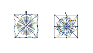 New acoustic metamaterial
