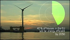 Secure, sustainable, competitive and affordable energy for every European