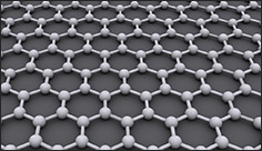 Lithium 'doping' turns graphene into a superconductor