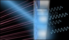 Dielectric Metamaterial is Dynamically Tuned by Light