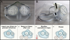 Engineers design a reusable, silicone rubber face mask